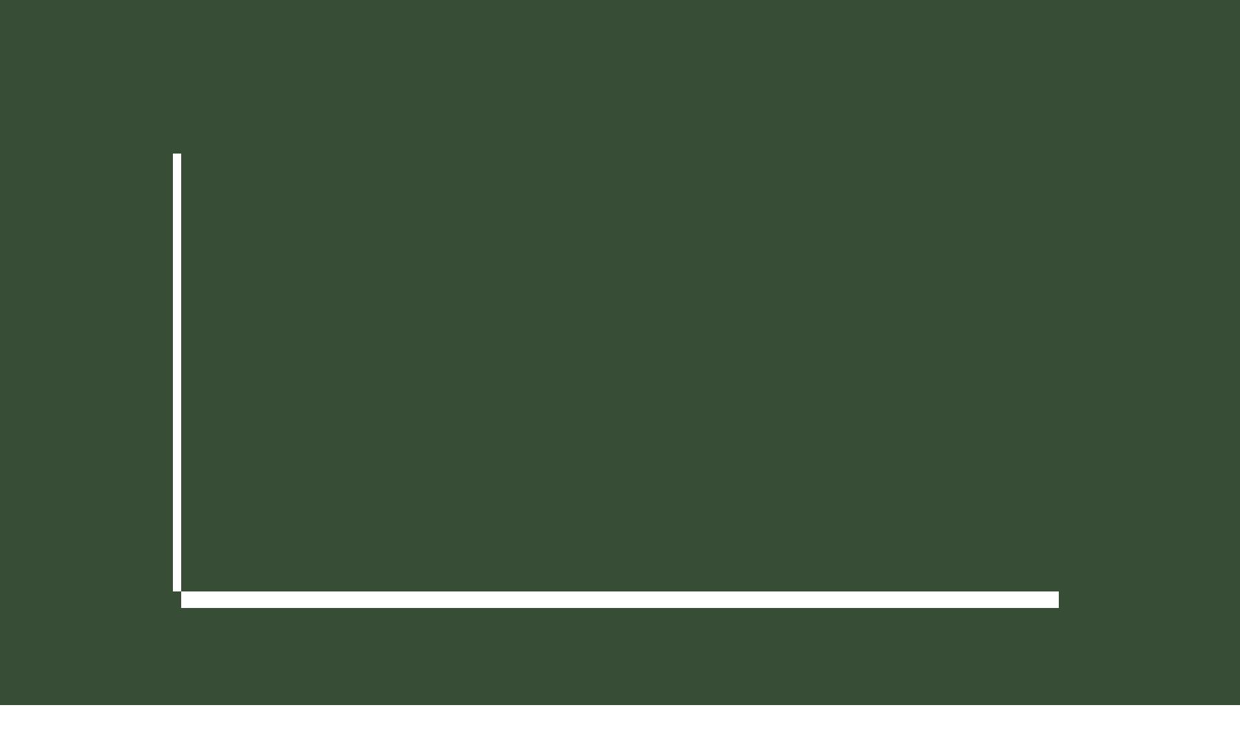 Eaux Racines